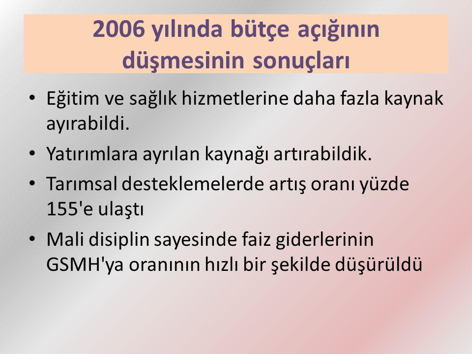 2006 yılında bütçe açığının düşmesinin sonuçları