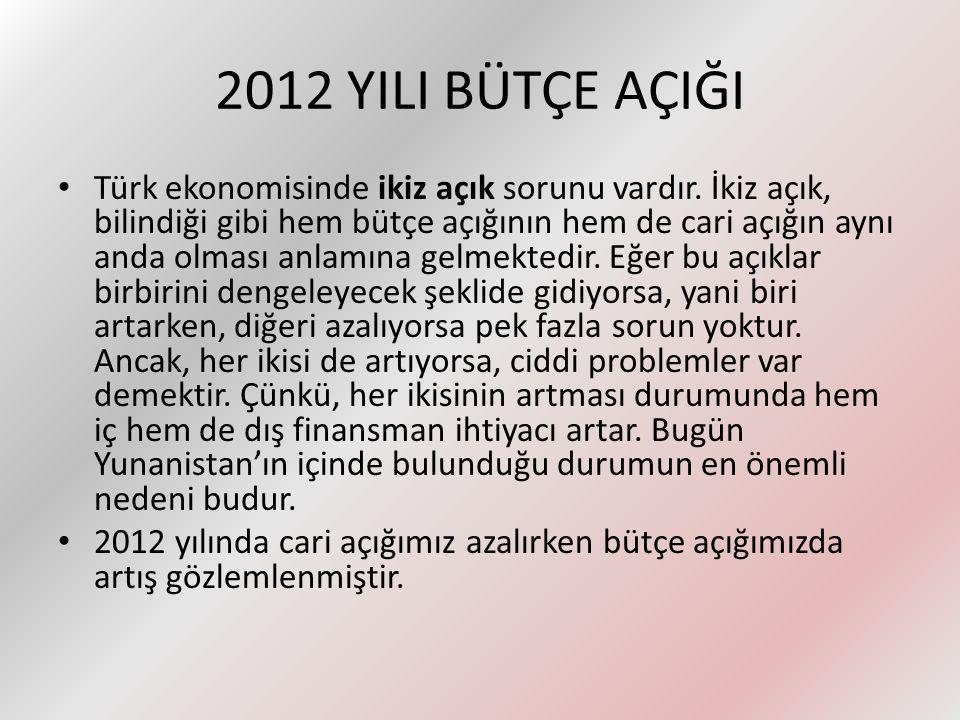 2012 YILI BÜTÇE AÇIĞI