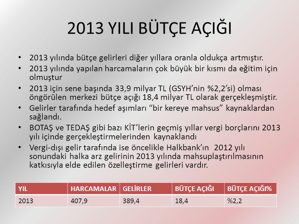 2013 YILI BÜTÇE AÇIĞI 2013 yılında bütçe gelirleri diğer yıllara oranla oldukça artmıştır.