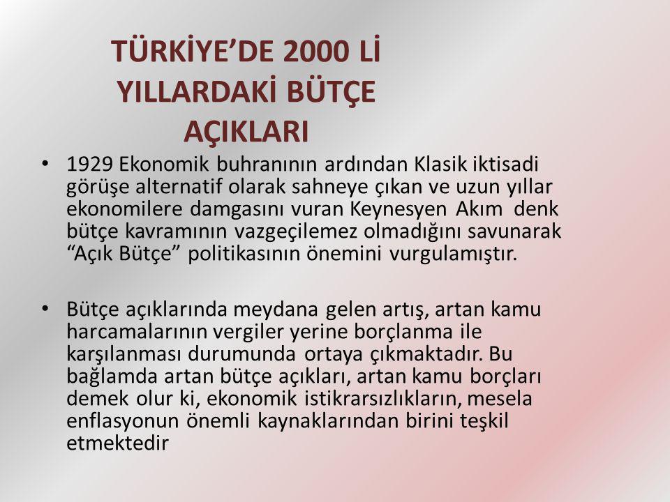 TÜRKİYE'DE 2000 Lİ YILLARDAKİ BÜTÇE AÇIKLARI