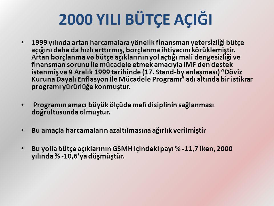 2000 YILI BÜTÇE AÇIĞI