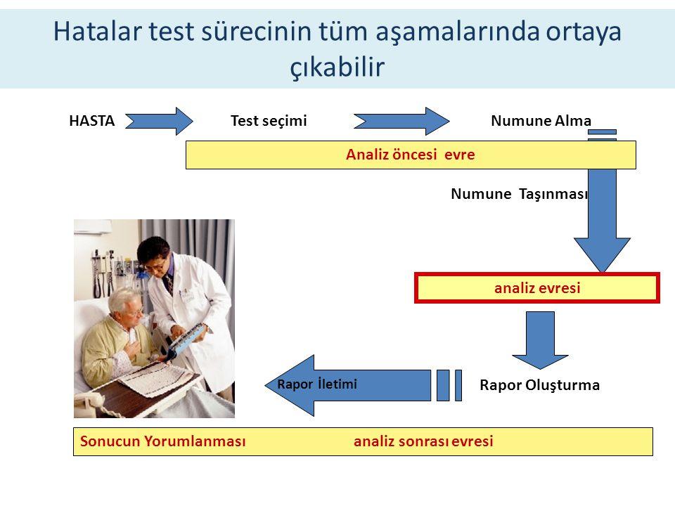 Hatalar test sürecinin tüm aşamalarında ortaya çıkabilir