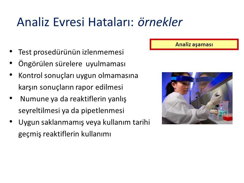 Analiz Evresi Hataları: örnekler