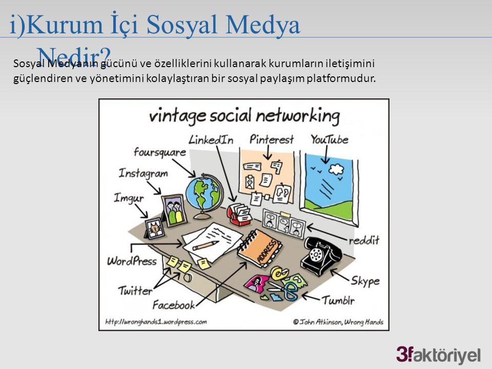 i)Kurum İçi Sosyal Medya Nedir