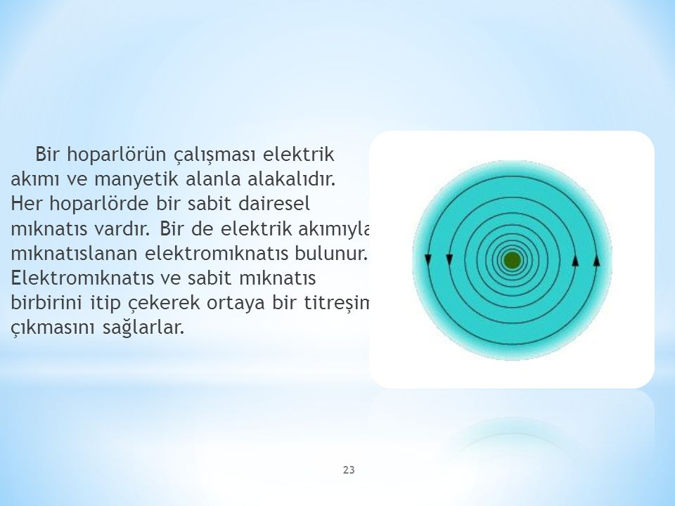 Bir hoparlörün çalışması elektrik akımı ve manyetik alanla alakalıdır