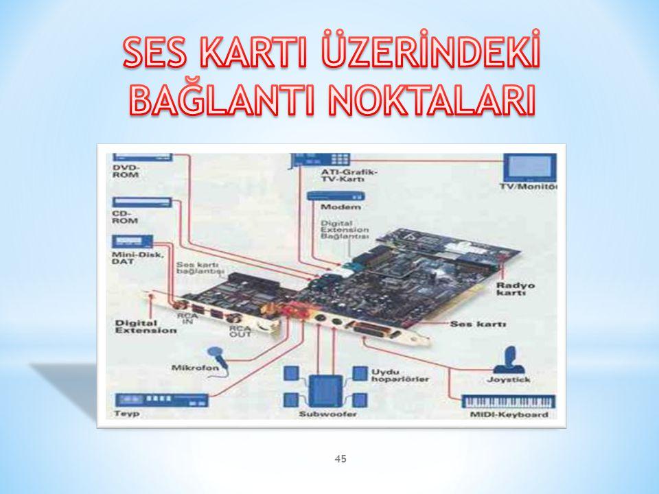 SES KARTI ÜZERİNDEKİ BAĞLANTI NOKTALARI