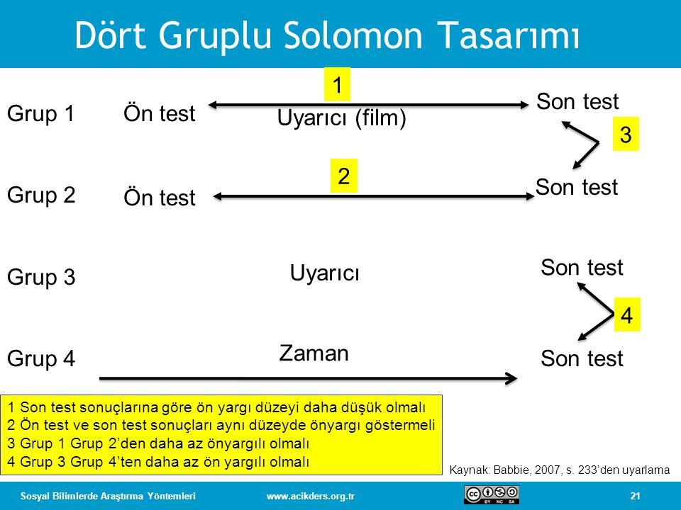 Dört Gruplu Solomon Tasarımı