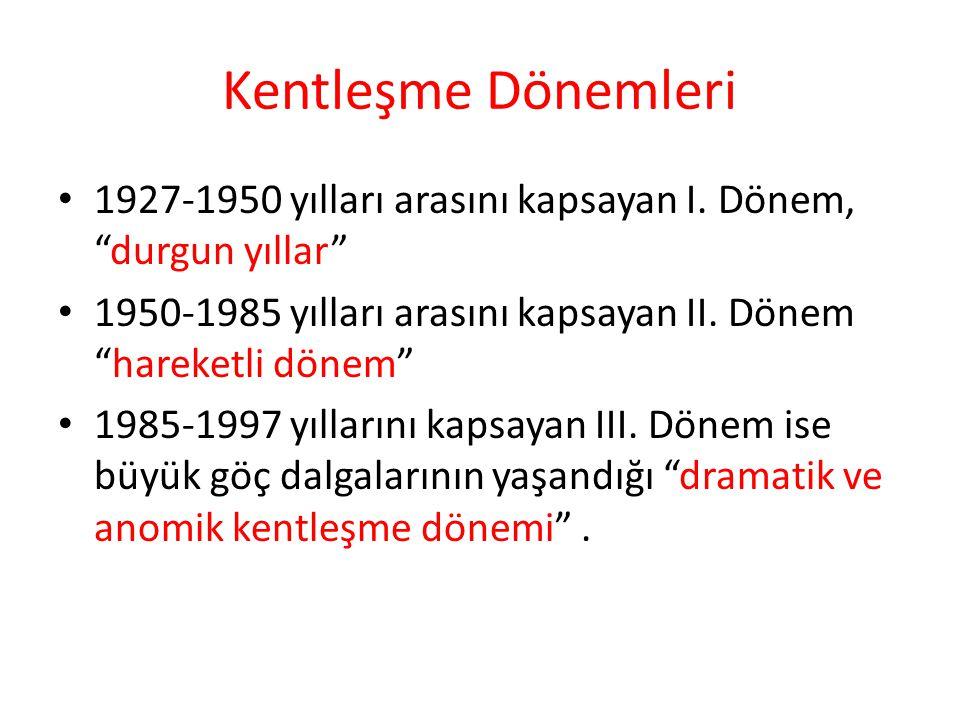 Kentleşme Dönemleri 1927-1950 yılları arasını kapsayan I. Dönem, durgun yıllar 1950-1985 yılları arasını kapsayan II. Dönem hareketli dönem