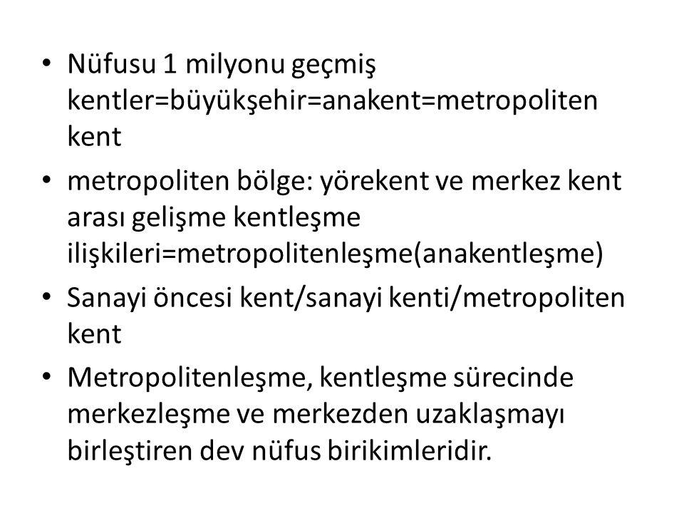 Nüfusu 1 milyonu geçmiş kentler=büyükşehir=anakent=metropoliten kent