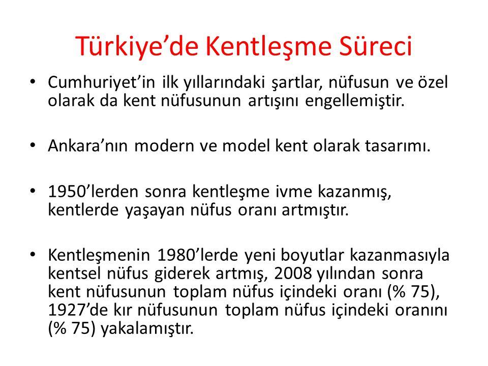 Türkiye'de Kentleşme Süreci