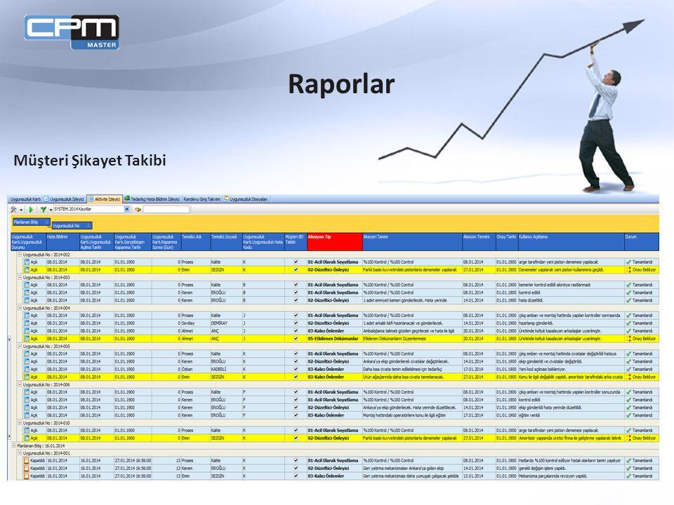 Raporlar Müşteri Şikayet Takibi
