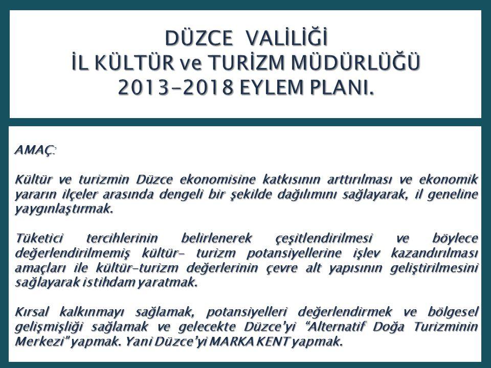 DÜZCE VALİLİĞİ İL KÜLTÜR ve TURİZM MÜDÜRLÜĞÜ 2013-2018 EYLEM PLANI.