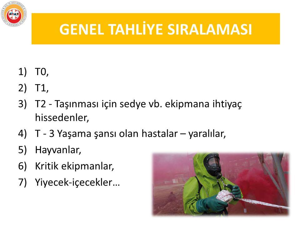 GENEL TAHLİYE SIRALAMASI