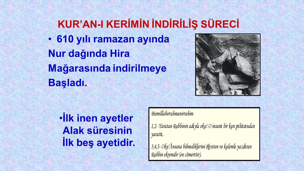 KUR'AN-I KERİMİN İNDİRİLİŞ SÜRECİ
