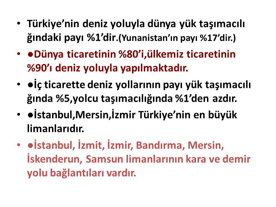 Türkiye'nin deniz yoluyla dünya yük taşımacılı ğındaki payı %1'dir