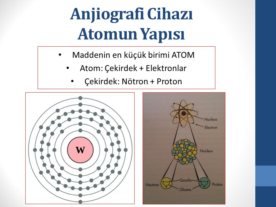 Anjiografi Cihazı Atomun Yapısı