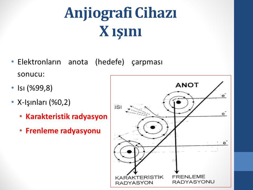Anjiografi Cihazı X ışını