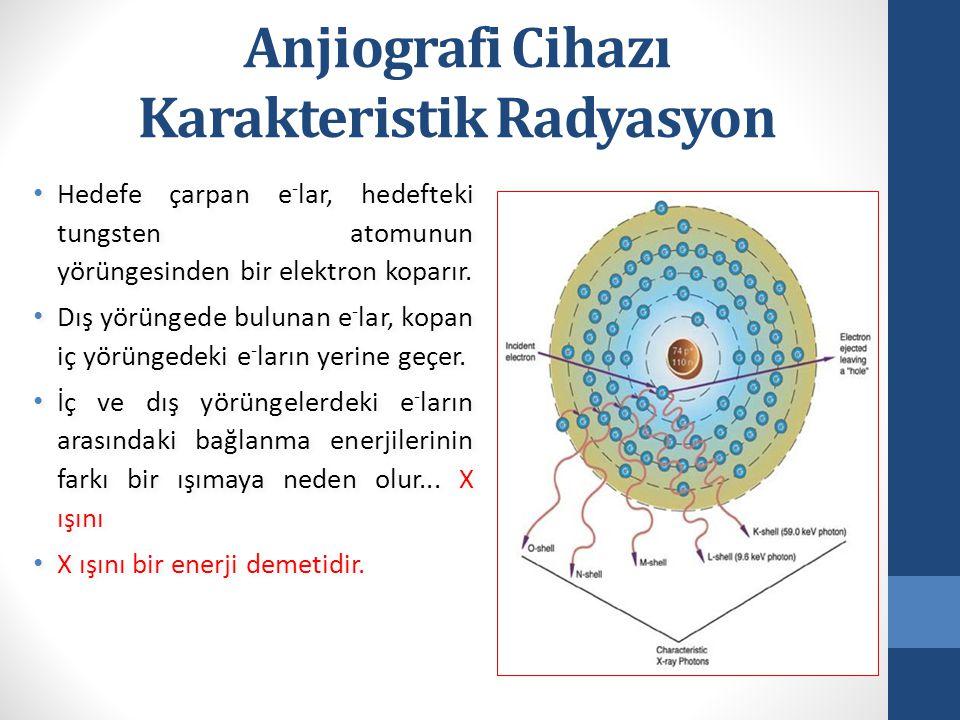 Karakteristik Radyasyon
