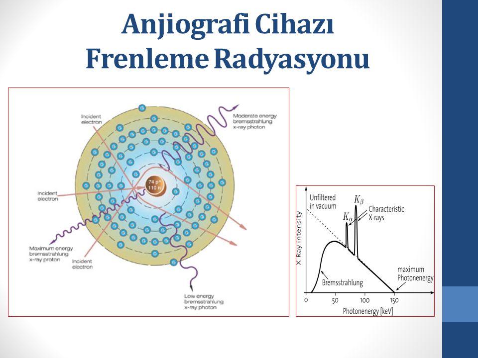Anjiografi Cihazı Frenleme Radyasyonu