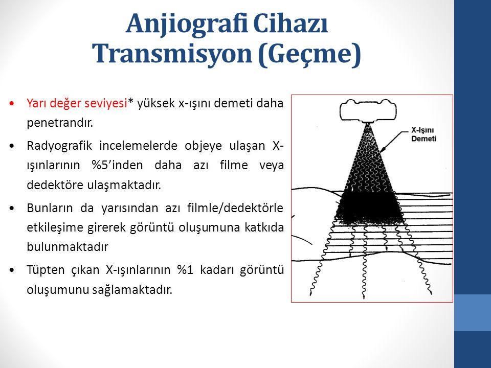 Anjiografi Cihazı Transmisyon (Geçme)