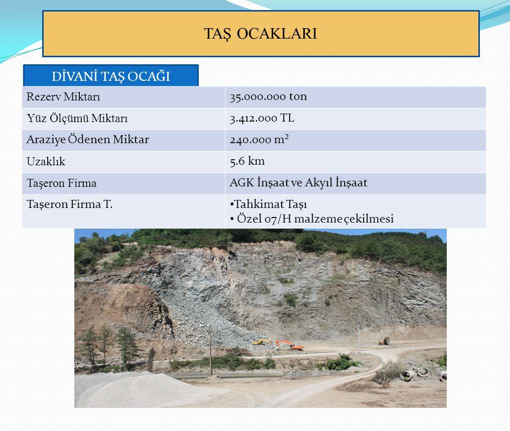 TAŞ OCAKLARI DİVANİ TAŞ OCAĞI Rezerv Miktarı 35.000.000 ton