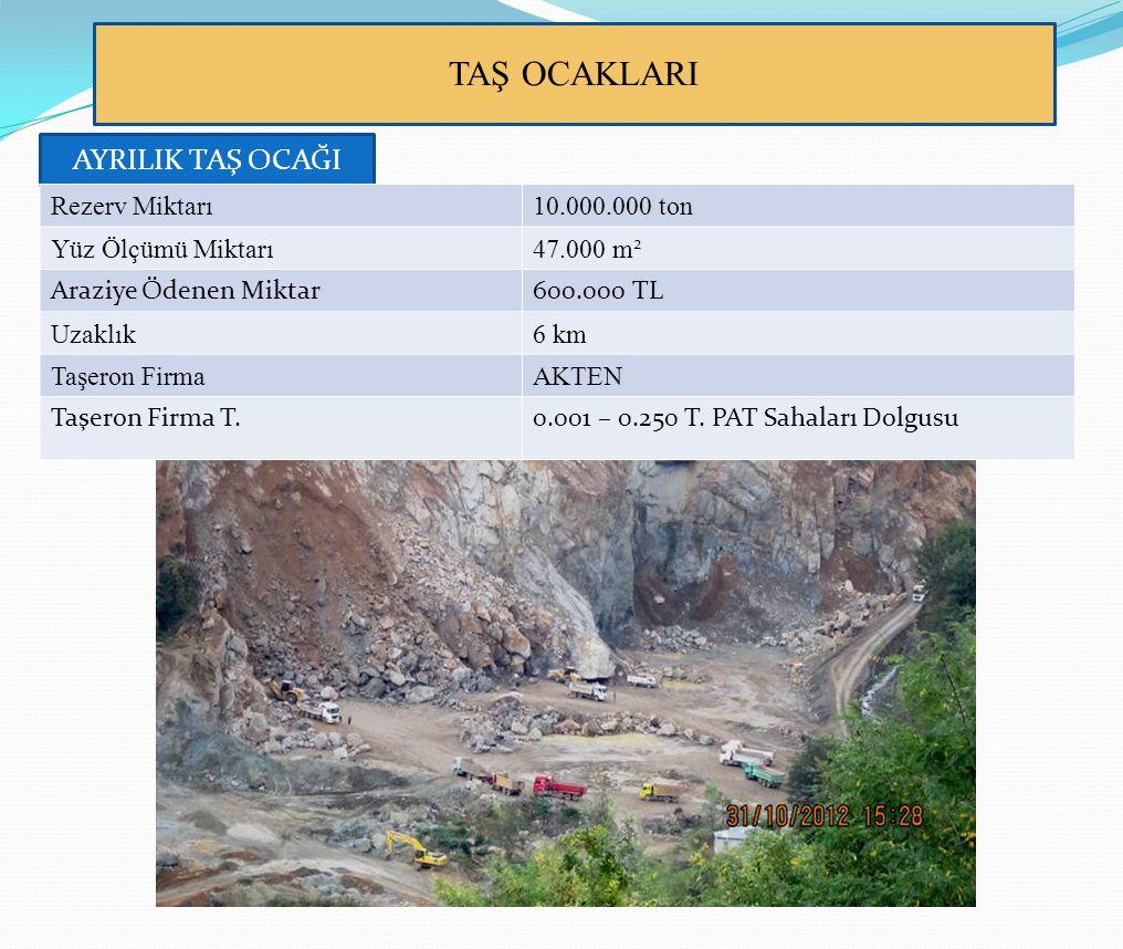 TAŞ OCAKLARI AYRILIK TAŞ OCAĞI Rezerv Miktarı 10.000.000 ton
