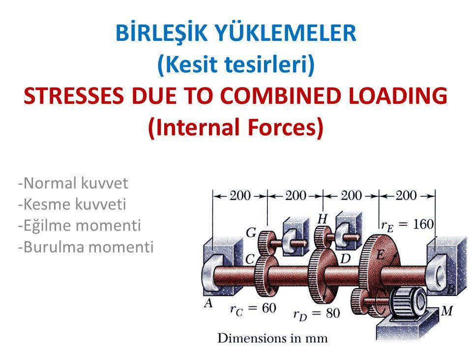 -Normal kuvvet -Kesme kuvveti -Eğilme momenti -Burulma momenti