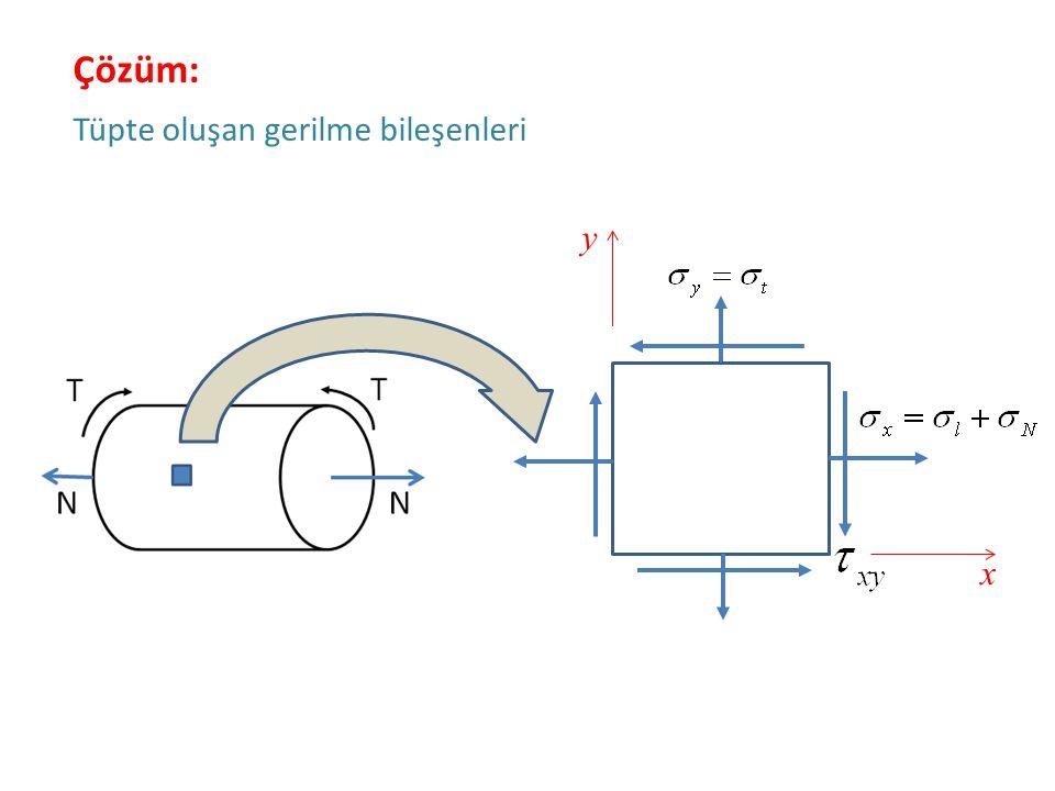 Çözüm: Tüpte oluşan gerilme bileşenleri y x