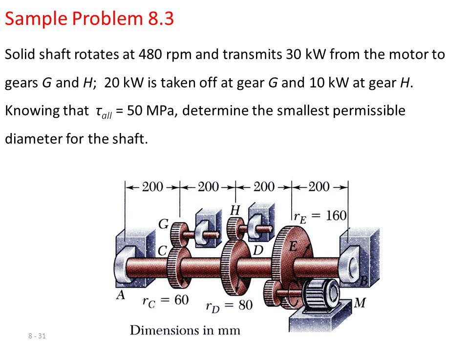 Sample Problem 8.3
