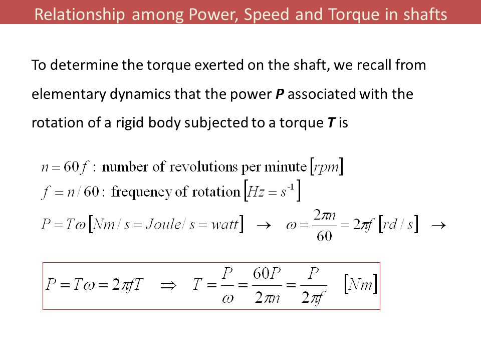 Relationship among Power, Speed and Torque in shafts
