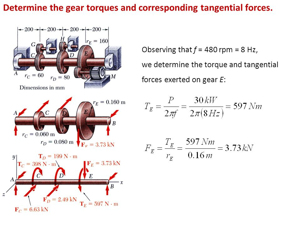 Determine the gear torques and corresponding tangential forces.