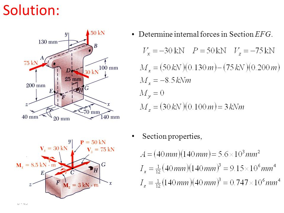Solution: Determine internal forces in Section EFG.