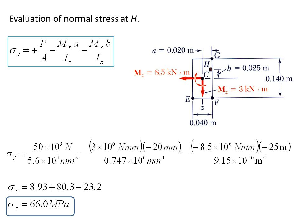 Evaluation of normal stress at H.