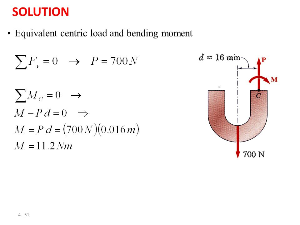 SOLUTION Equivalent centric load and bending moment