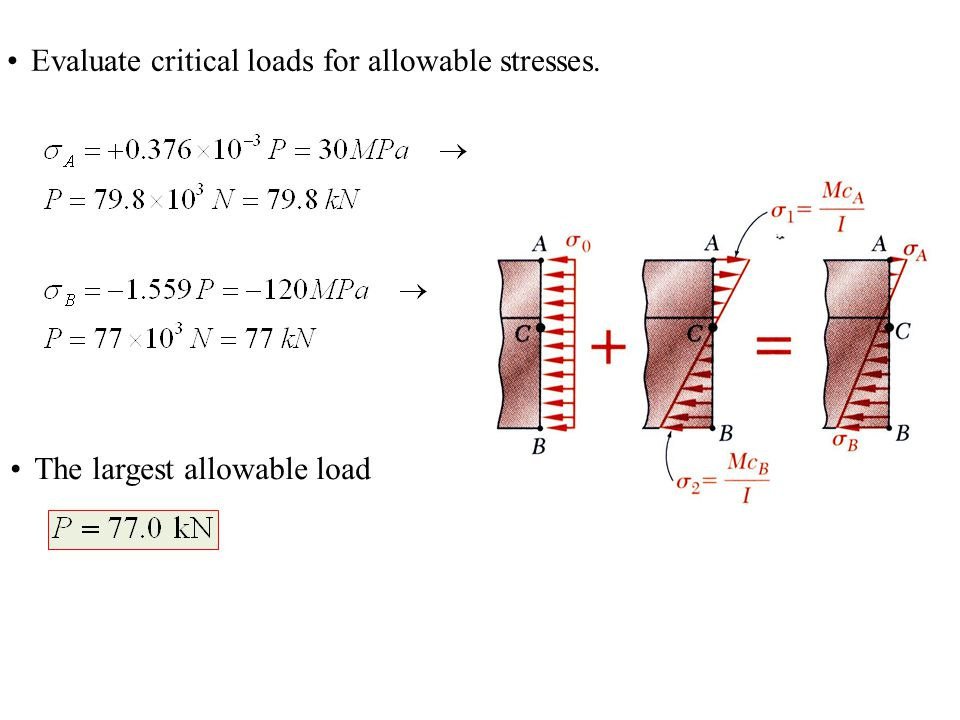 Evaluate critical loads for allowable stresses.
