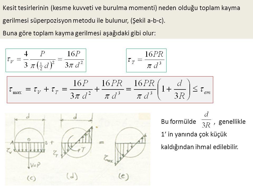 Kesit tesirlerinin (kesme kuvveti ve burulma momenti) neden olduğu toplam kayma gerilmesi süperpozisyon metodu ile bulunur, (Şekil a-b-c).
