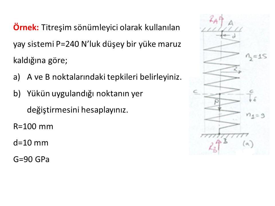 Örnek: Titreşim sönümleyici olarak kullanılan yay sistemi P=240 N'luk düşey bir yüke maruz kaldığına göre;