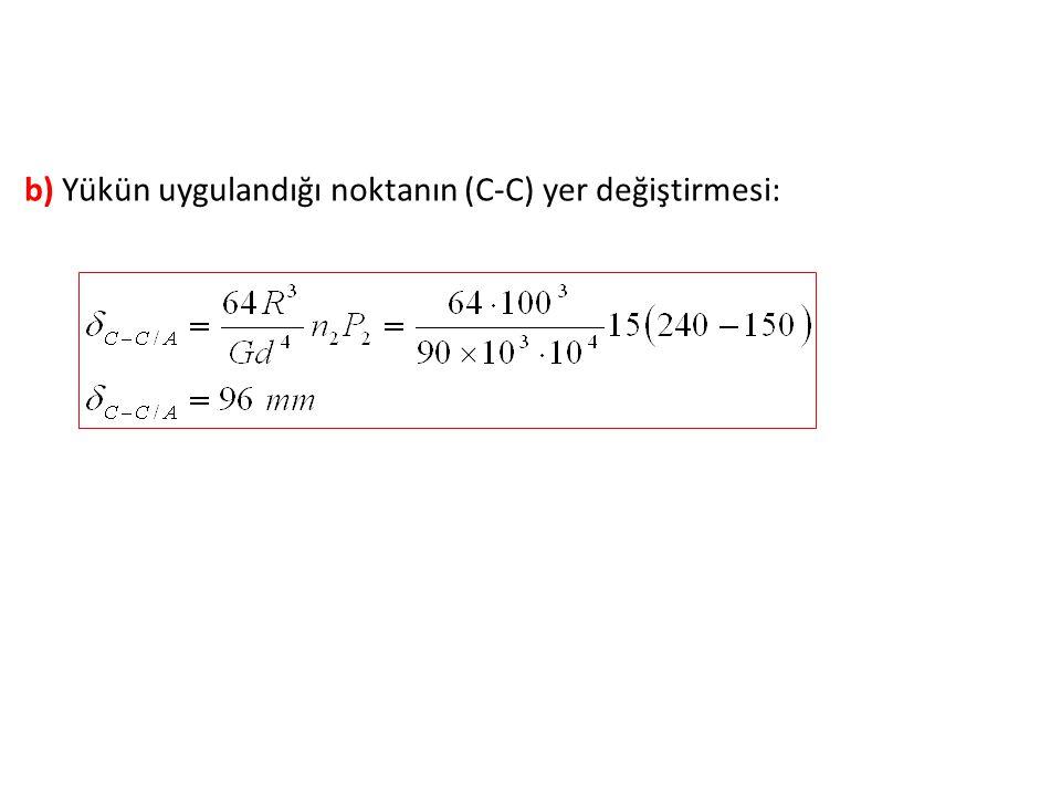 b) Yükün uygulandığı noktanın (C-C) yer değiştirmesi: