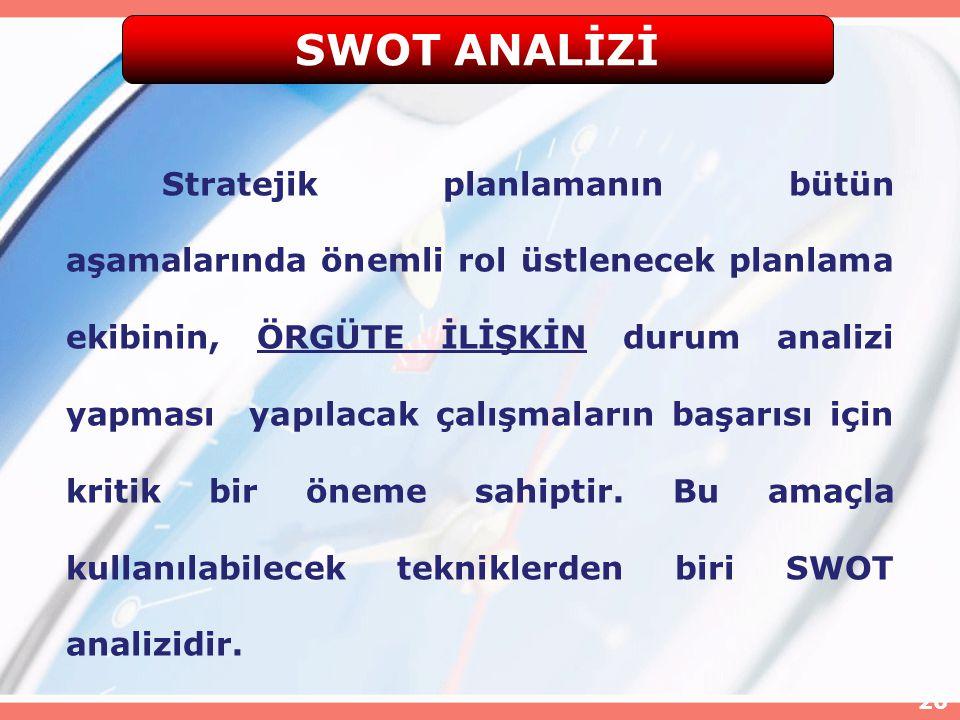 SWOT ANALİZİ