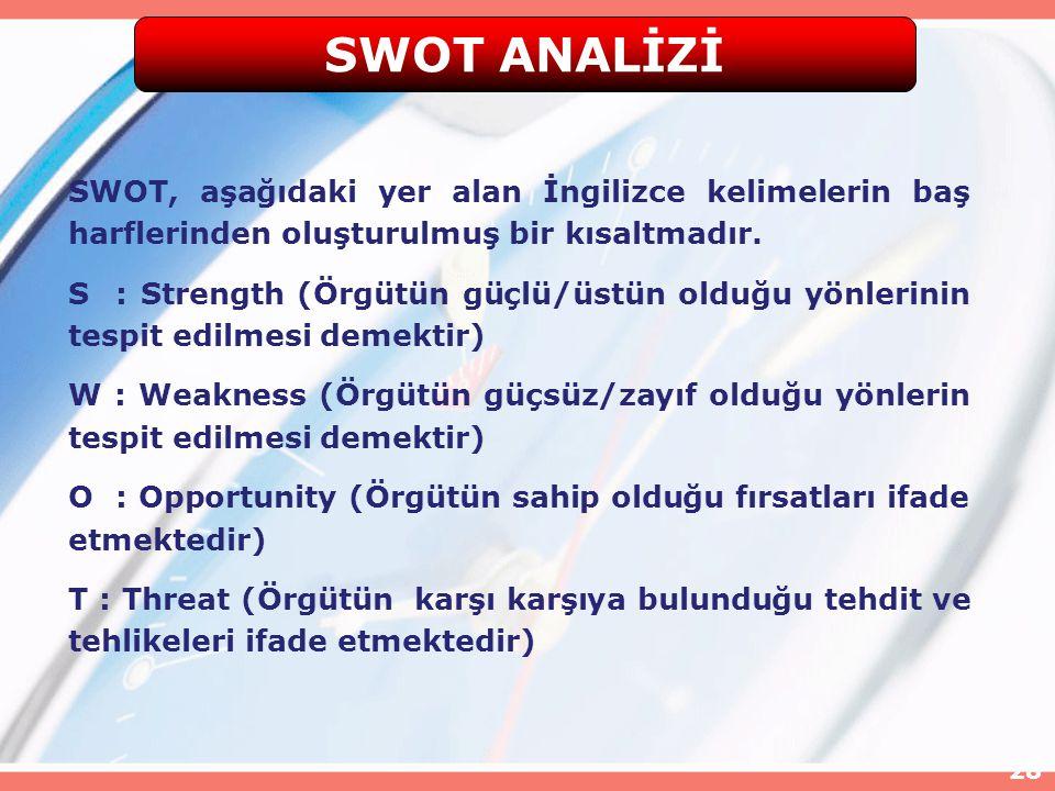 SWOT ANALİZİ SWOT, aşağıdaki yer alan İngilizce kelimelerin baş harflerinden oluşturulmuş bir kısaltmadır.
