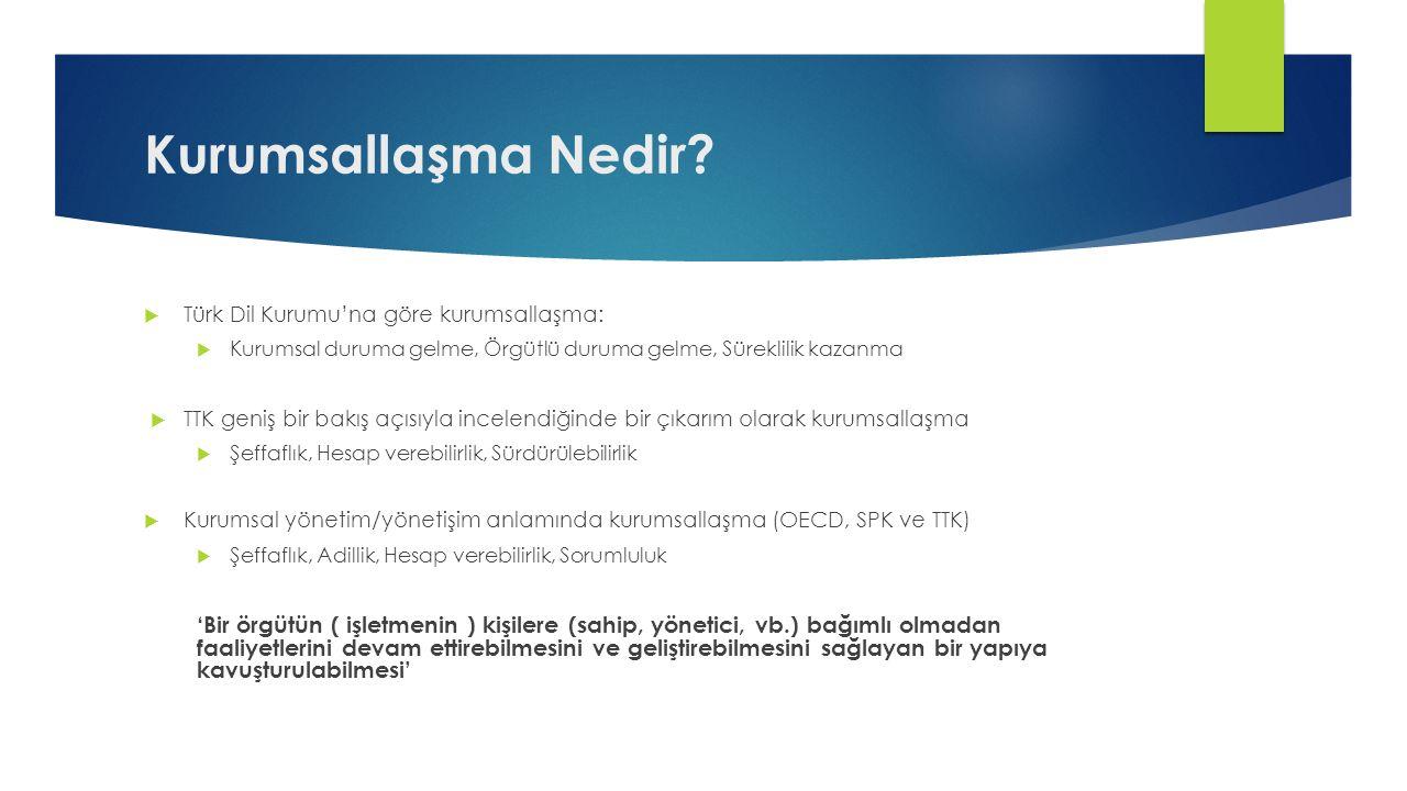 Kurumsallaşma Nedir Türk Dil Kurumu'na göre kurumsallaşma: Kurumsal duruma gelme, Örgütlü duruma gelme, Süreklilik kazanma.