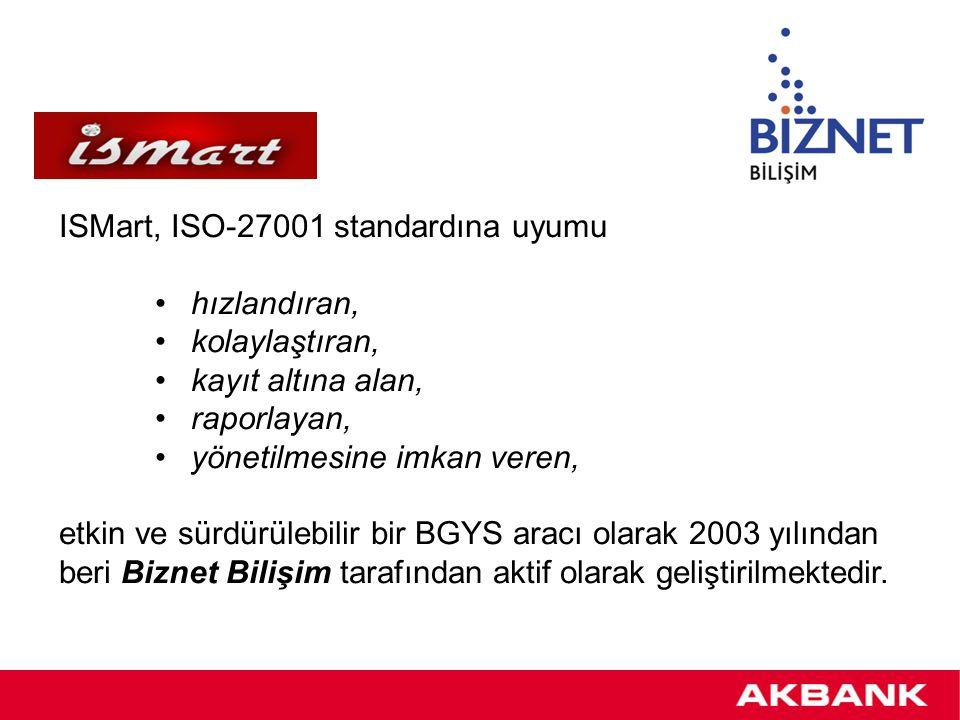 ISMart, ISO-27001 standardına uyumu
