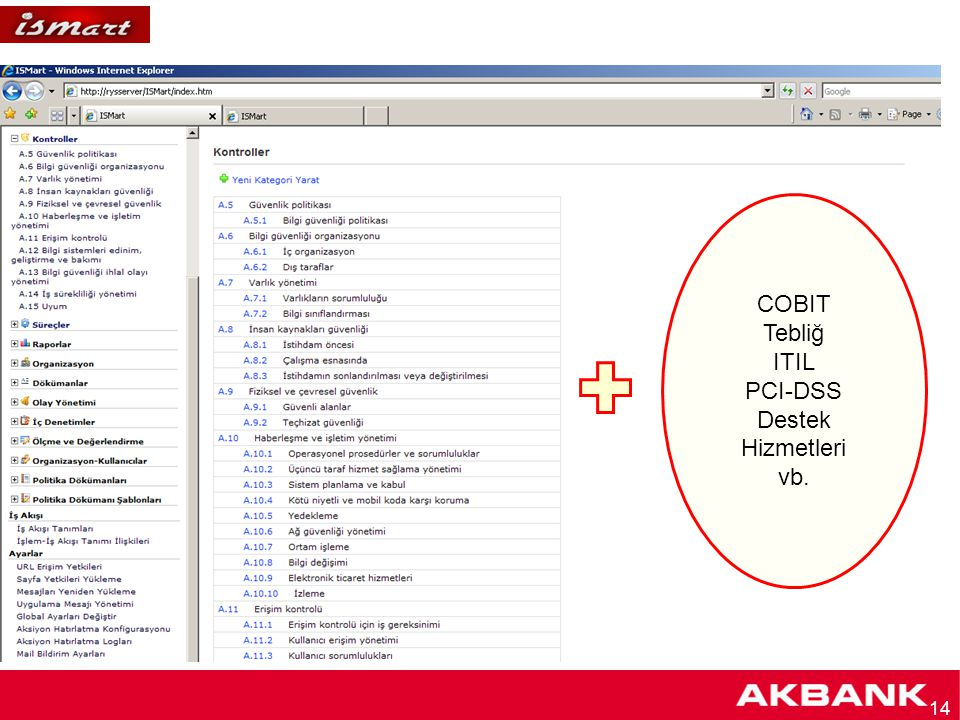 COBIT Tebliğ ITIL PCI-DSS Destek Hizmetleri vb.