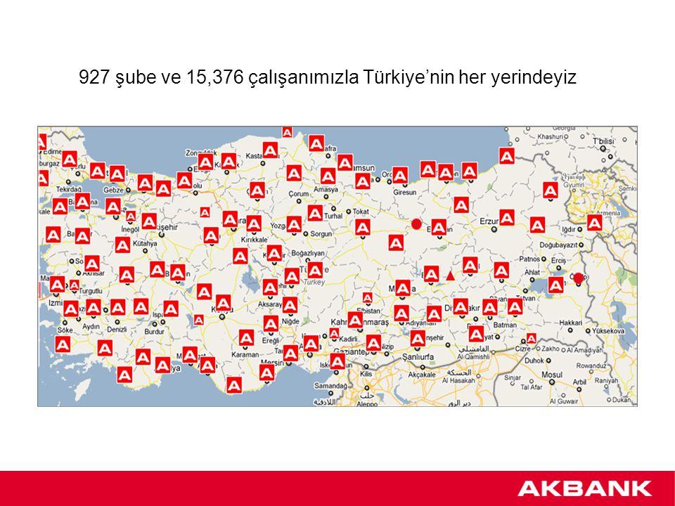 927 şube ve 15,376 çalışanımızla Türkiye'nin her yerindeyiz