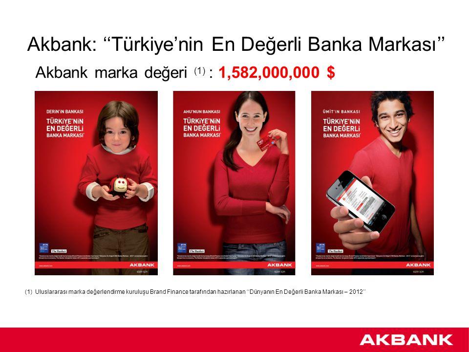 Akbank: ''Türkiye'nin En Değerli Banka Markası''