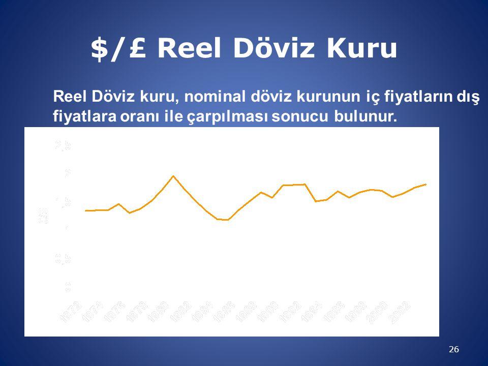 $/£ Reel Döviz Kuru Reel Döviz kuru, nominal döviz kurunun iç fiyatların dış fiyatlara oranı ile çarpılması sonucu bulunur.