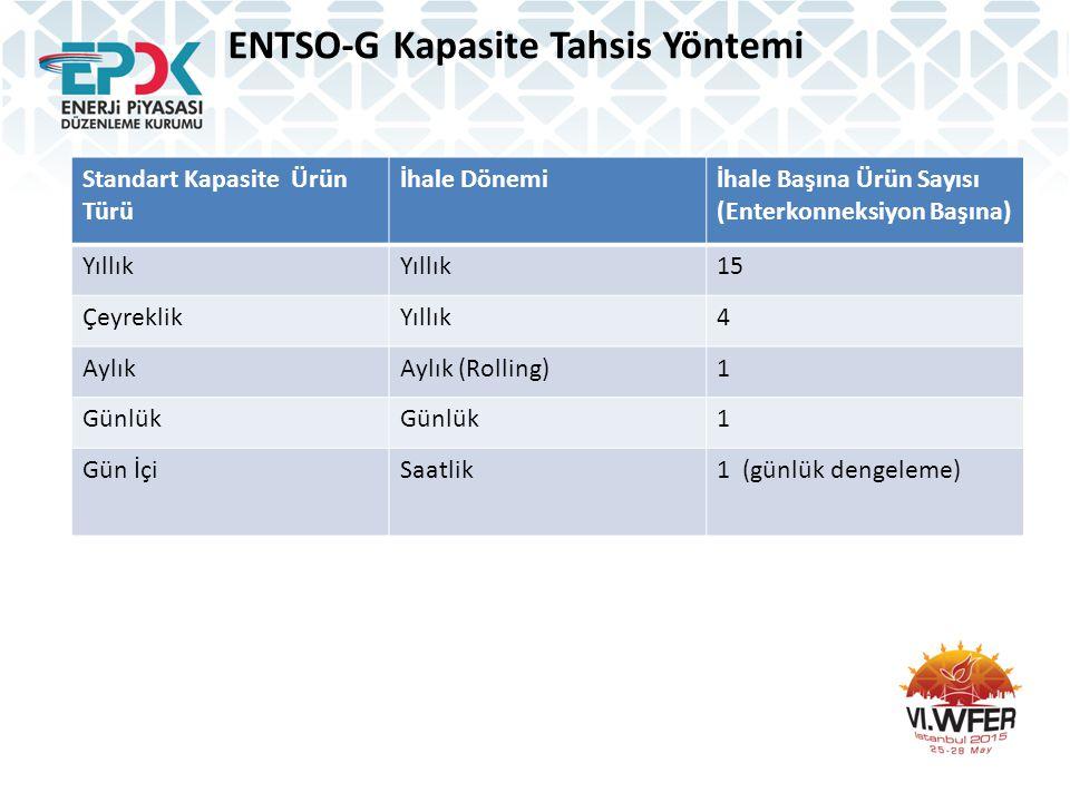 ENTSO-G Kapasite Tahsis Yöntemi