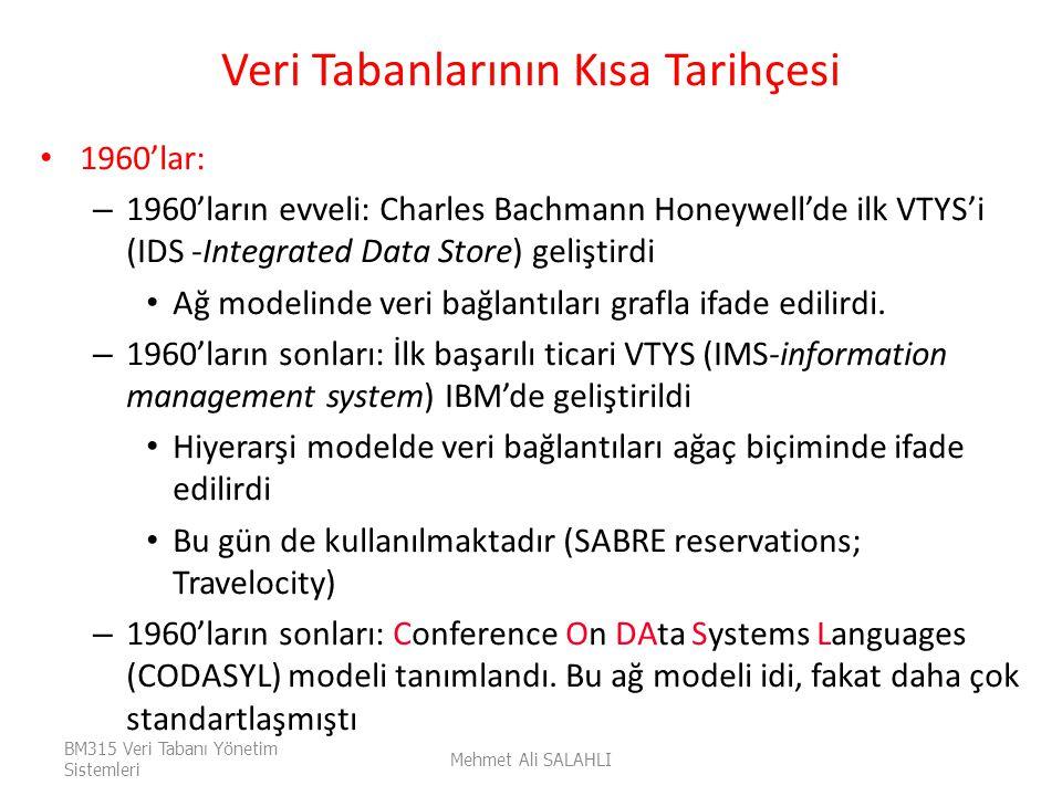 Veri Tabanlarının Kısa Tarihçesi