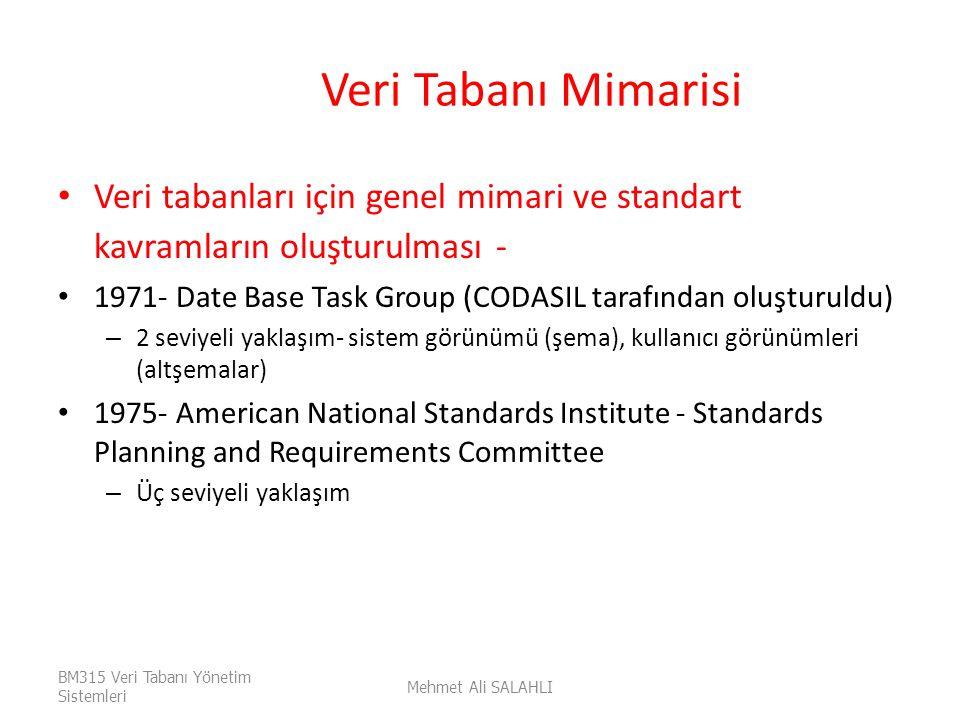 Veri Tabanı Mimarisi Veri tabanları için genel mimari ve standart kavramların oluşturulması -