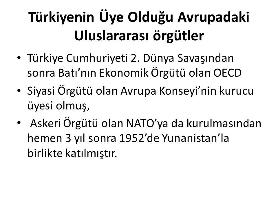 Türkiyenin Üye Olduğu Avrupadaki Uluslararası örgütler